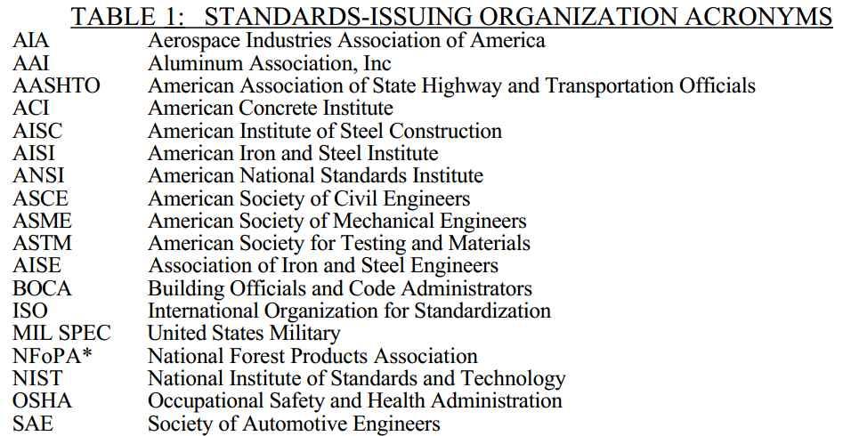 معرفی استانداردهای طراحی در مهندسی مکانیک